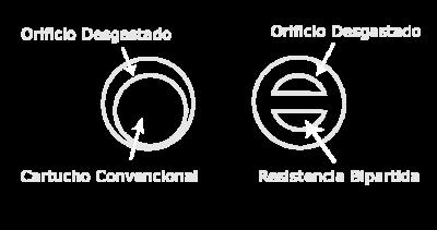resistencias-bipartidas-grafico